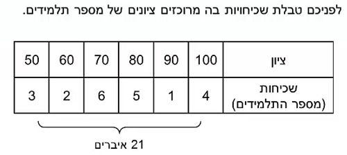 ExerciseAnswers/20180606-18060914חציון.png