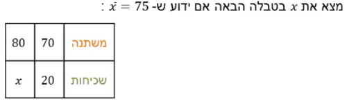 ExerciseAnswers/20181010-16105832שאלות_עם_נעלמים.png