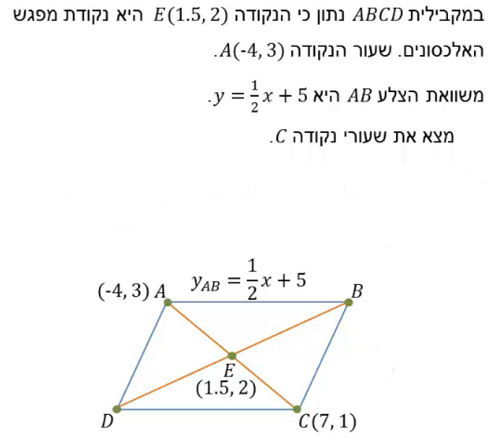ExerciseAnswers/20181121-17113553מקבילית.png