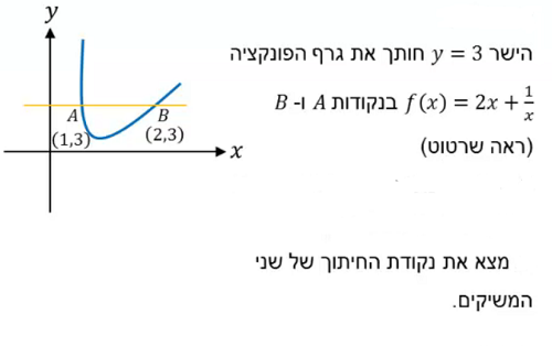 ExerciseAnswers/20190107-16012069מציאת_משוואת_משיק_2.png