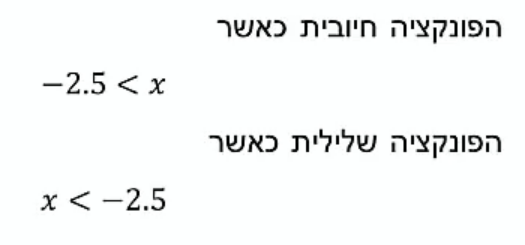 ExerciseAnswers/20190701-10072417תשובה_1_פונקציות.png